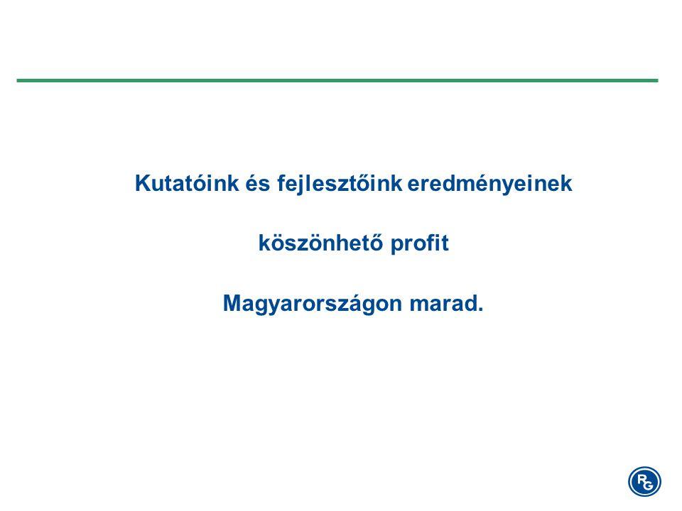 Kutatóink és fejlesztőink eredményeinek köszönhető profit Magyarországon marad.