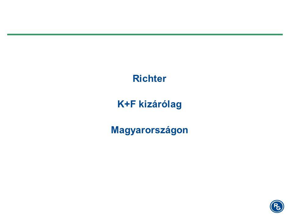 Richter K+F kizárólag Magyarországon