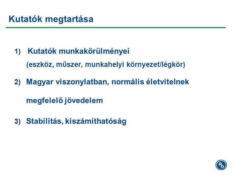1) Kutatók munkakörülményei (eszköz, műszer, munkahelyi környezet/légkör) 2) Magyar viszonylatban, normális életvitelnek megfelelő jövedelem 3) Stabilitás, kiszámíthatóság Kutatók megtartása