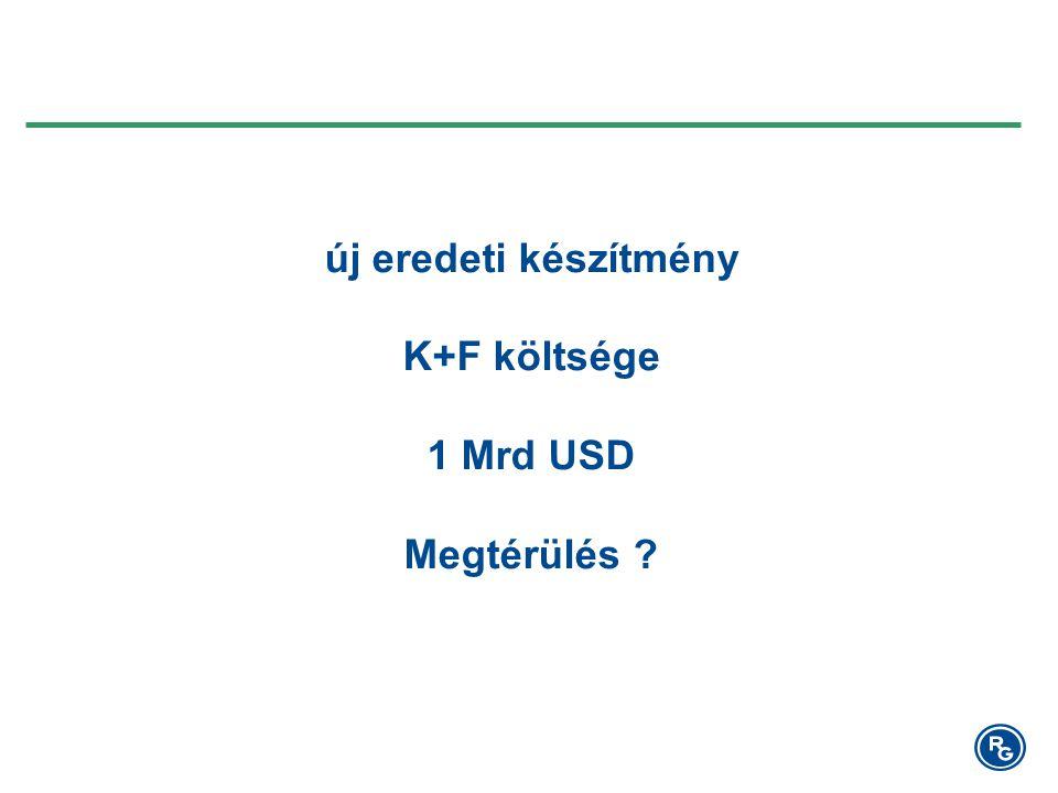 új eredeti készítmény K+F költsége 1 Mrd USD Megtérülés