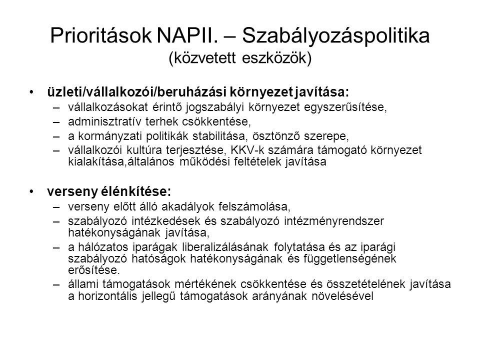 Prioritások NAPII. – Szabályozáspolitika (közvetett eszközök) üzleti/vállalkozói/beruházási környezet javítása: –vállalkozásokat érintő jogszabályi kö