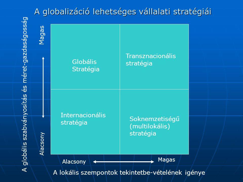A globalizáció lehetséges vállalati stratégiái A globális szabványosítás és méret-gazdaságosság Alacsony Magas A lokális szempontok tekintetbe-vételén