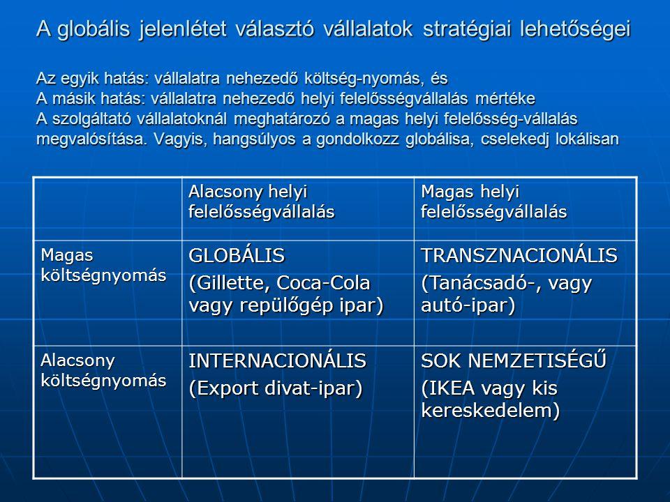 A globális jelenlétet választó vállalatok stratégiai lehetőségei Az egyik hatás: vállalatra nehezedő költség-nyomás, és A másik hatás: vállalatra nehe