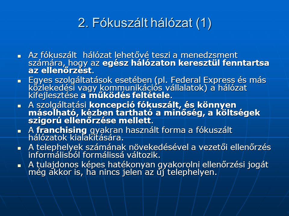 2. Fókuszált hálózat (1) Az fókuszált hálózat lehetővé teszi a menedzsment számára, hogy az egész hálózaton keresztül fenntartsa az ellenőrzést. Az fó