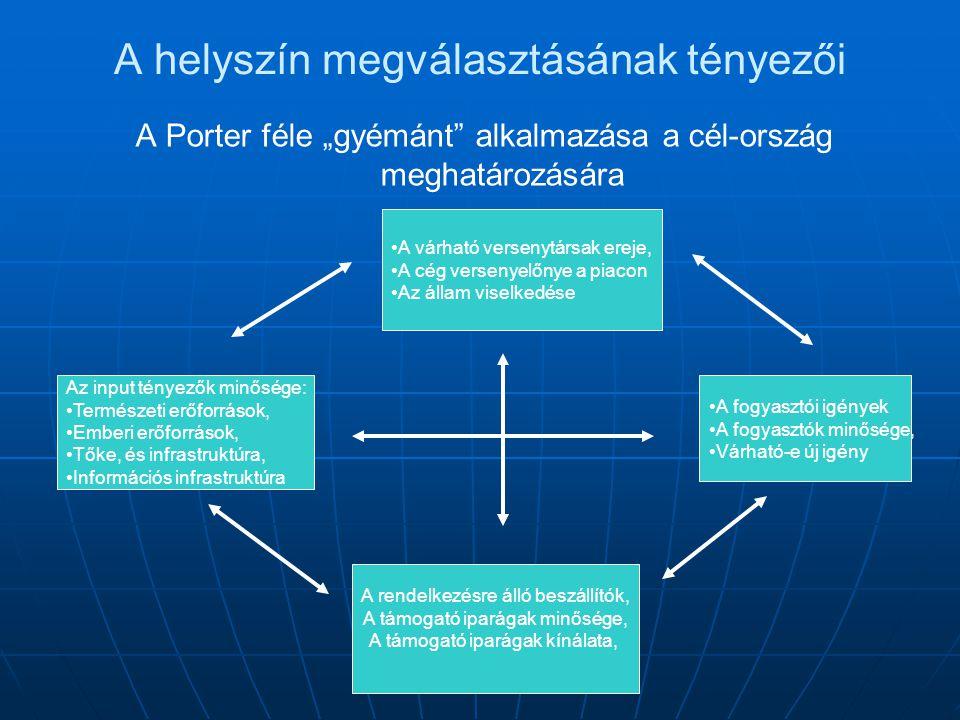 """A helyszín megválasztásának tényezői A Porter féle """"gyémánt"""" alkalmazása a cél-ország meghatározására Az input tényezők minősége: Természeti erőforrás"""