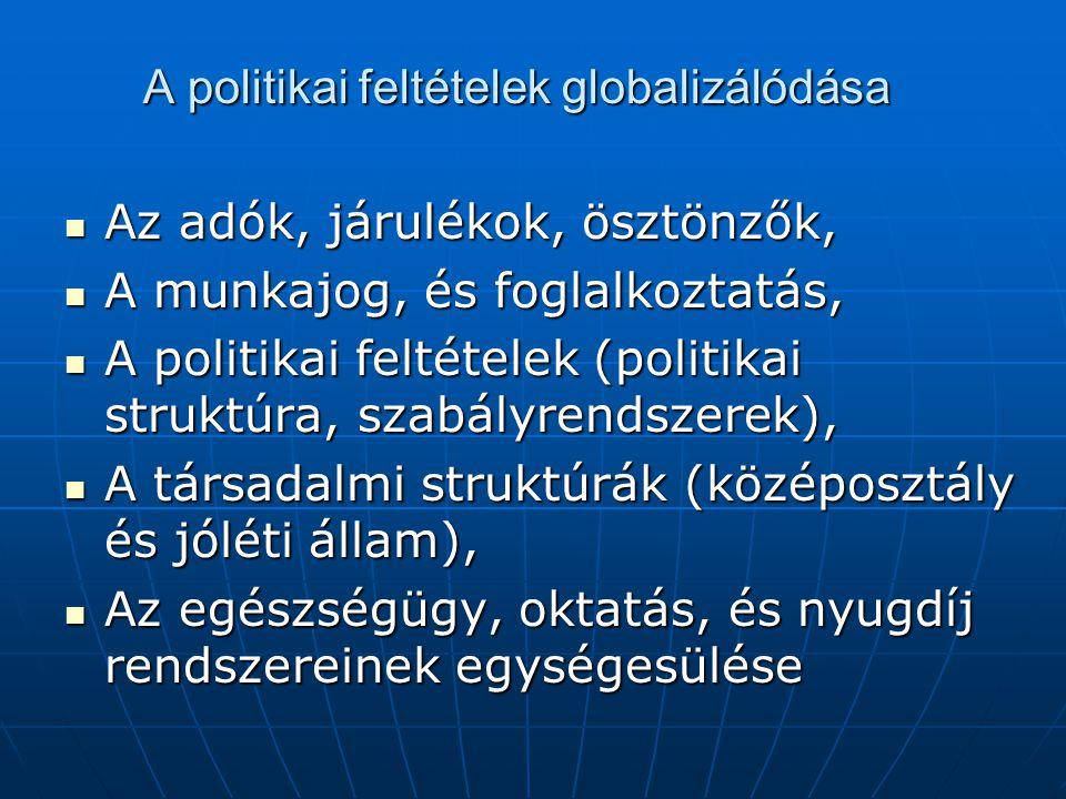 A politikai feltételek globalizálódása Az adók, járulékok, ösztönzők, Az adók, járulékok, ösztönzők, A munkajog, és foglalkoztatás, A munkajog, és fog