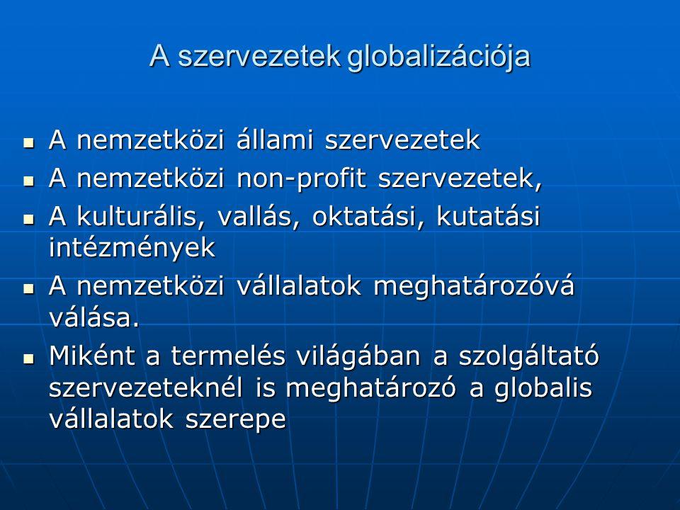 A szervezetek globalizációja A nemzetközi állami szervezetek A nemzetközi állami szervezetek A nemzetközi non-profit szervezetek, A nemzetközi non-pro