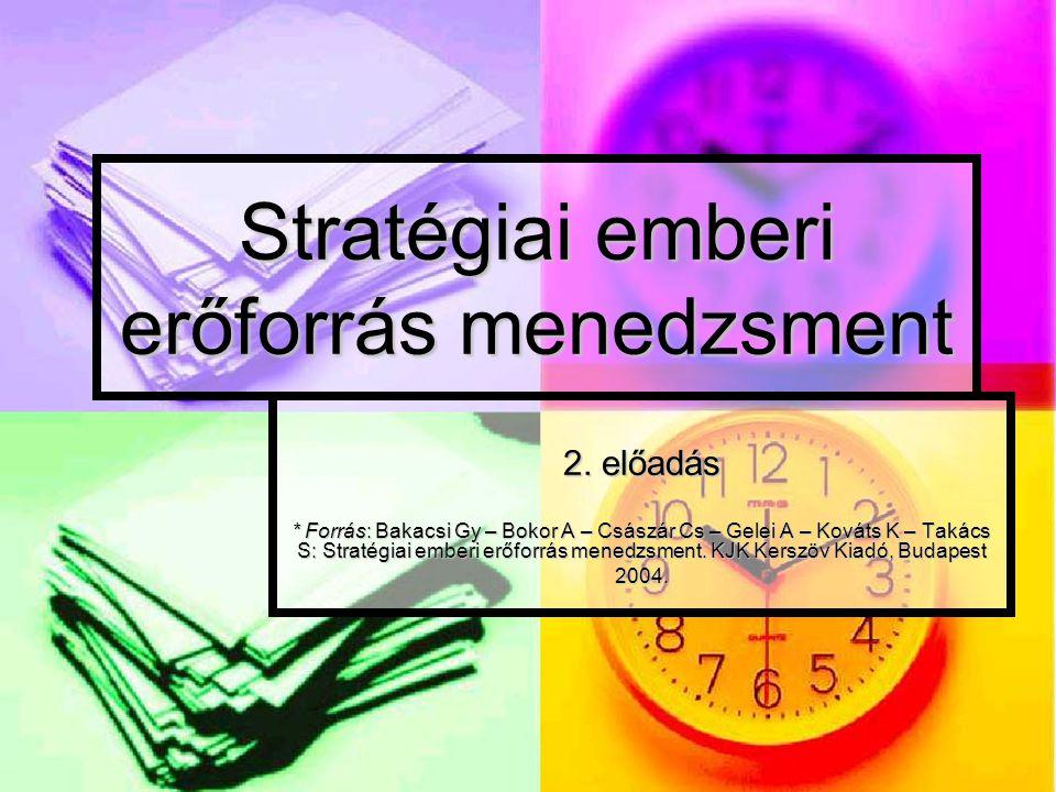 Stratégiai emberi erőforrás menedzsment 2. előadás * Forrás: Bakacsi Gy – Bokor A – Császár Cs – Gelei A – Kováts K – Takács S: Stratégiai emberi erőf