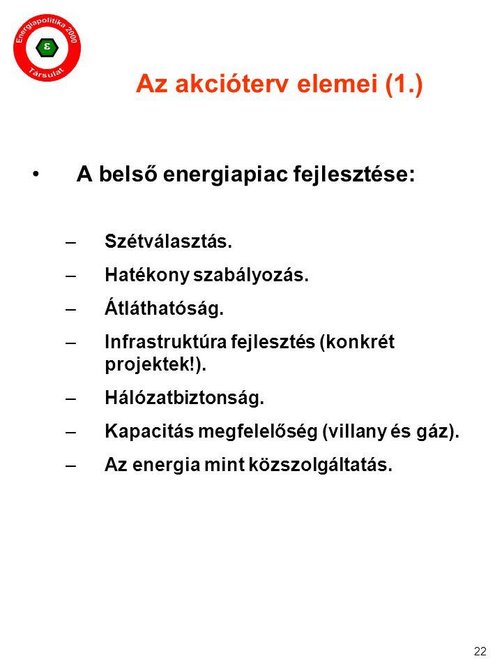  22 Az akcióterv elemei (1.) A belső energiapiac fejlesztése: –Szétválasztás. –Hatékony szabályozás. –Átláthatóság. –Infrastruktúra fejlesztés (konkr