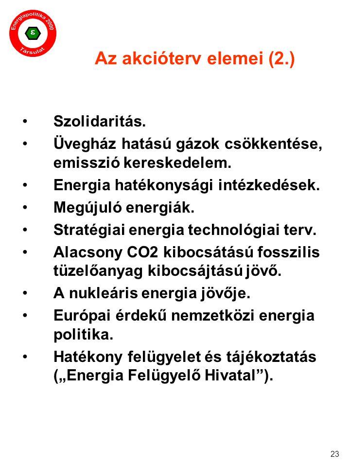  23 Az akcióterv elemei (2.) Szolidaritás. Üvegház hatású gázok csökkentése, emisszió kereskedelem. Energia hatékonysági intézkedések. Megújuló energ