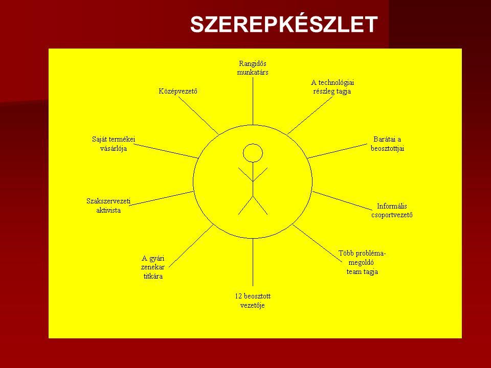 A CSOPORTMUNKA SZERKEZETE III.  Az összetett kombinált akció: támogatja a kölcsönös bizalom elmélyülését, támogatja a kölcsönös bizalom elmélyülését,