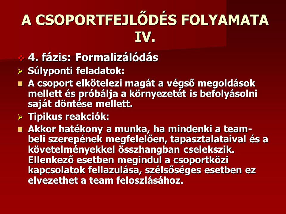 A CSOPORTFEJLŐDÉS FOLYAMATA III.  3.  3. fázis: Koordinálás  Súlyponti  Súlyponti feladatok: Afeladatmegoldáshoz kötődő viták, az alternatívák kia