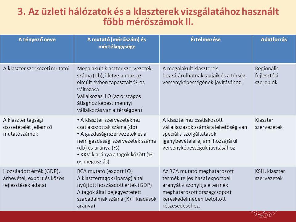3. Az üzleti hálózatok és a klaszterek vizsgálatához használt főbb mérőszámok II. A tényező neveA mutató (mérőszám) és mértékegysége ÉrtelmezéseAdatfo