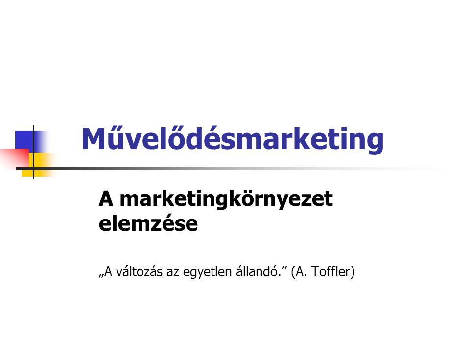 """Művelődésmarketing A marketingkörnyezet elemzése """"A változás az egyetlen állandó."""" (A. Toffler)"""