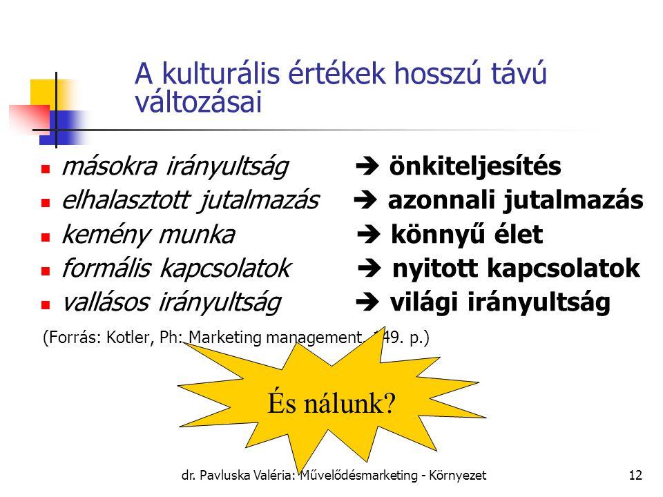 dr. Pavluska Valéria: Művelődésmarketing - Környezet12 A kulturális értékek hosszú távú változásai másokra irányultság  önkiteljesítés elhalasztott j