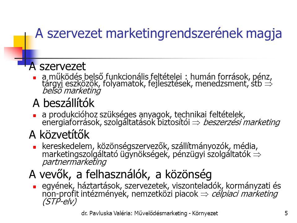 dr. Pavluska Valéria: Művelődésmarketing - Környezet5 A szervezet marketingrendszerének magja A szervezet a működés belső funkcionális feltételei : hu