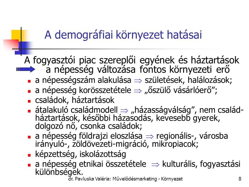 dr. Pavluska Valéria: Művelődésmarketing - Környezet8 A demográfiai környezet hatásai X A fogyasztói piac szereplői egyének és háztartások a népesség