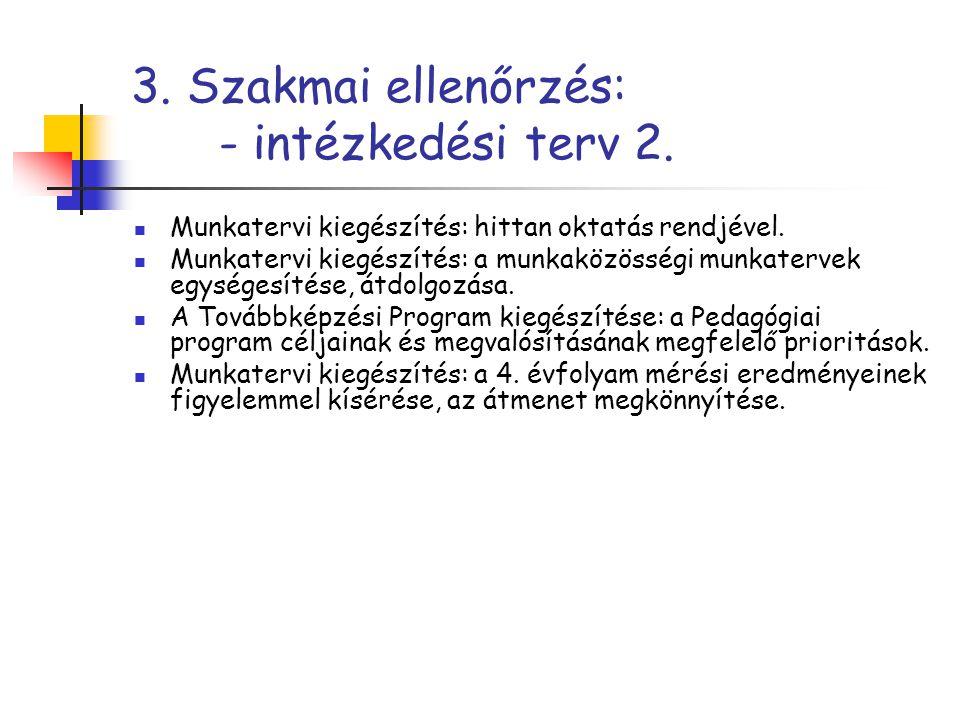 3. Szakmai ellenőrzés: - intézkedési terv 2. Munkatervi kiegészítés: hittan oktatás rendjével. Munkatervi kiegészítés: a munkaközösségi munkatervek eg