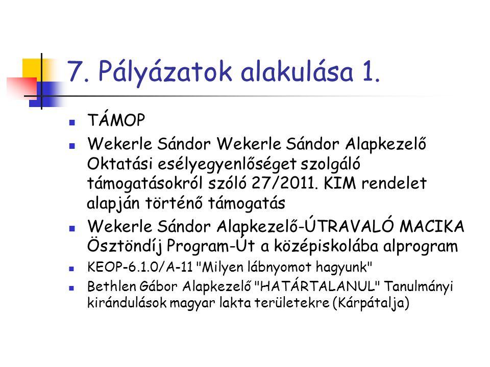7. Pályázatok alakulása 1. TÁMOP Wekerle Sándor Wekerle Sándor Alapkezelő Oktatási esélyegyenlőséget szolgáló támogatásokról szóló 27/2011. KIM rendel
