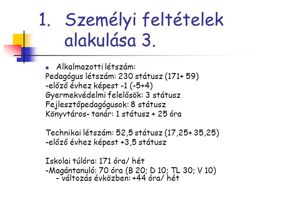 1.Személyi feltételek alakulása 3. Alkalmazotti létszám: Pedagógus létszám: 230 státusz (171+ 59) -előző évhez képest -1 (-5+4) Gyermekvédelmi felelős