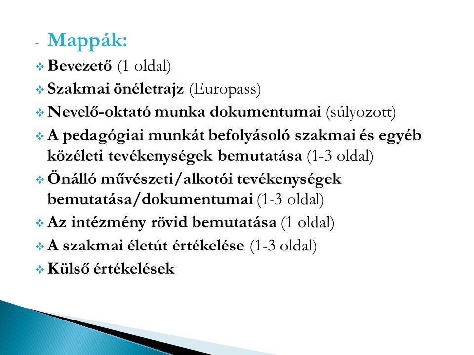 - Mappák:  Bevezető (1 oldal)  Szakmai önéletrajz (Europass)  Nevelő-oktató munka dokumentumai (súlyozott)  A pedagógiai munkát befolyásoló szakma