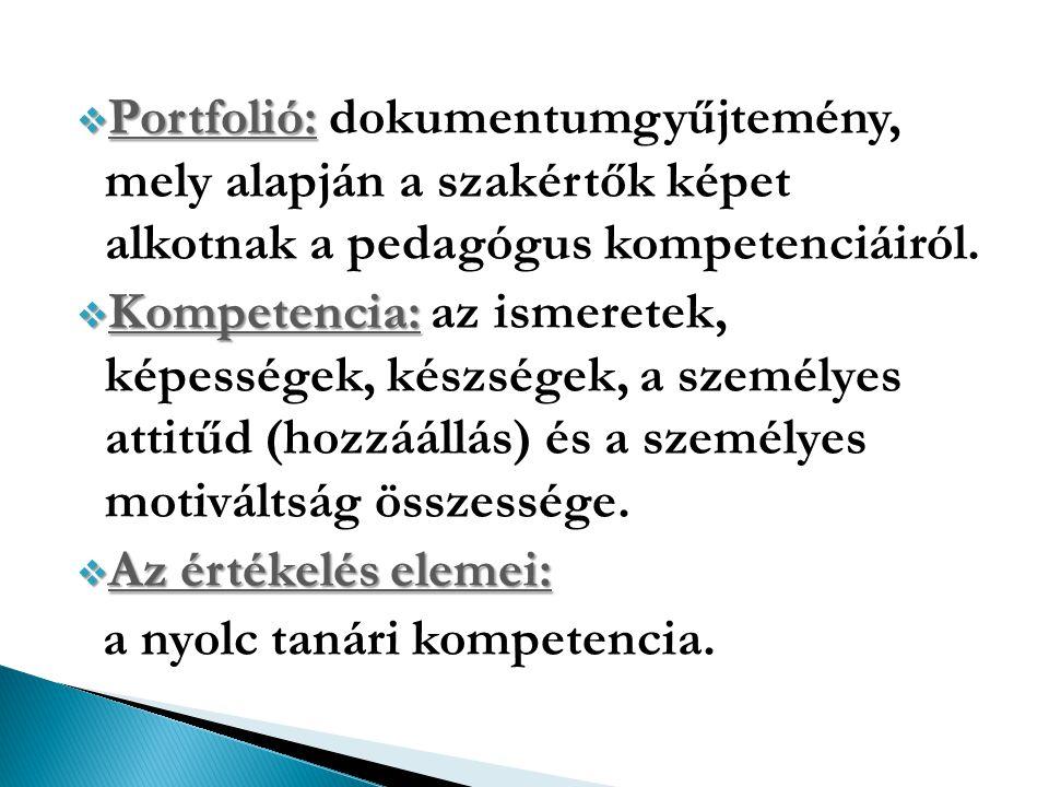  Portfolió:  Portfolió: dokumentumgyűjtemény, mely alapján a szakértők képet alkotnak a pedagógus kompetenciáiról.  Kompetencia:  Kompetencia: az