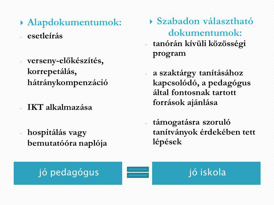 jó pedagógusjó iskola  Alapdokumentumok: - esetleírás - verseny-előkészítés, korrepetálás, hátránykompenzáció - IKT alkalmazása - hospitálás vagy bem