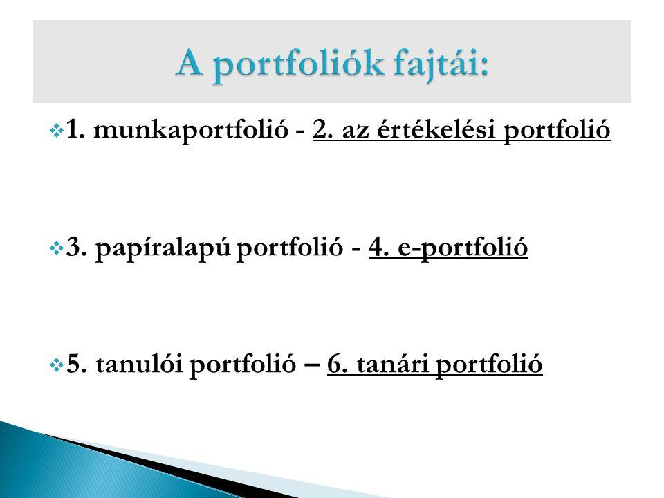 1. munkaportfolió - 2. az értékelési portfolió  3. papíralapú portfolió - 4. e-portfolió  5. tanulói portfolió – 6. tanári portfolió