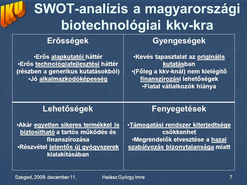 SWOT-analízis a magyarországi biotechnológiai kkv-kra Erősségek Erős alapkutatói háttér Erős technológiafejlesztési háttér (részben a generikus kutatásokból) Jó alkalmazkodóképesség Gyengeségek Kevés tapasztalat az originális kutatásban (Főleg a kkv-knál) nem kielégítő finanszírozási lehetőségek Fiatal vállalkozók hiánya Lehetőségek Akár egyetlen sikeres termékkel is biztosítható a tartós működés és finanszírozása Részvétel jelentős új gyógyszerek kialakításában Fenyegetések Támogatási rendszer kiterjedtsége csökkenhet Megrendelők elvesztése a hazai szabályozás bizonytalansága miatt Szeged, 2009.