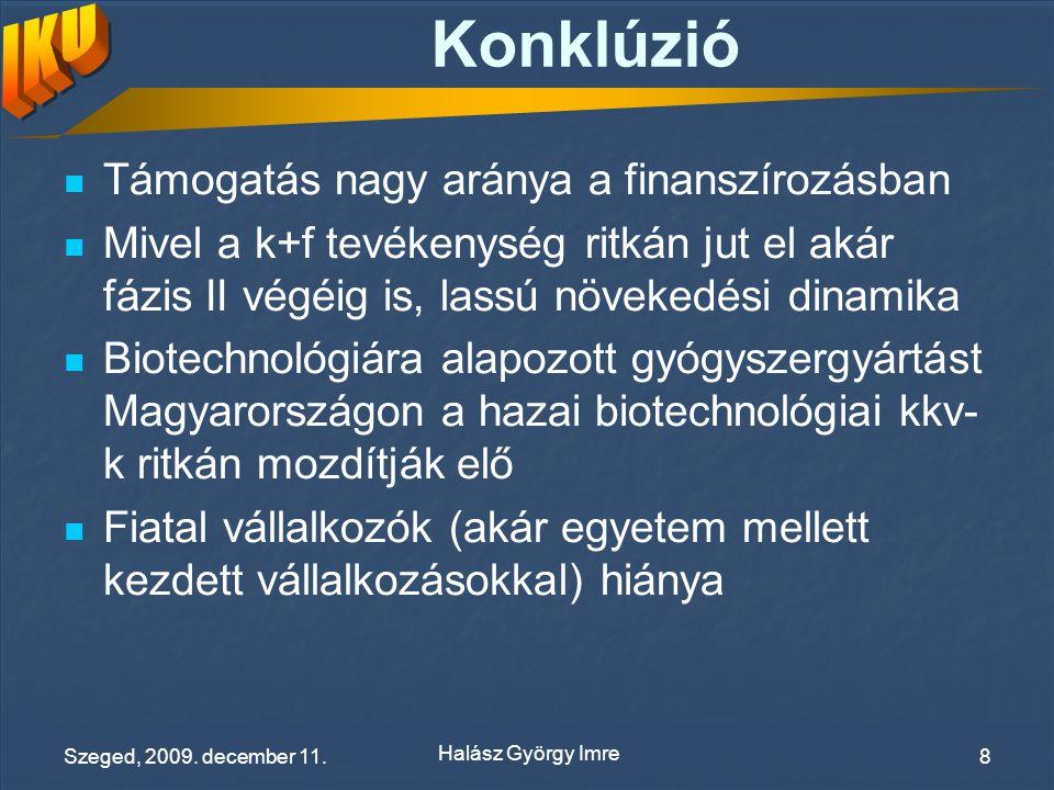 Konklúzió Támogatás nagy aránya a finanszírozásban Mivel a k+f tevékenység ritkán jut el akár fázis II végéig is, lassú növekedési dinamika Biotechnológiára alapozott gyógyszergyártást Magyarországon a hazai biotechnológiai kkv- k ritkán mozdítják elő Fiatal vállalkozók (akár egyetem mellett kezdett vállalkozásokkal) hiánya Halász György Imre Szeged, 2009.