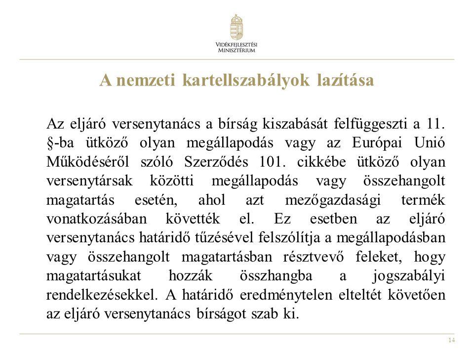 14 A nemzeti kartellszabályok lazítása Az eljáró versenytanács a bírság kiszabását felfüggeszti a 11.