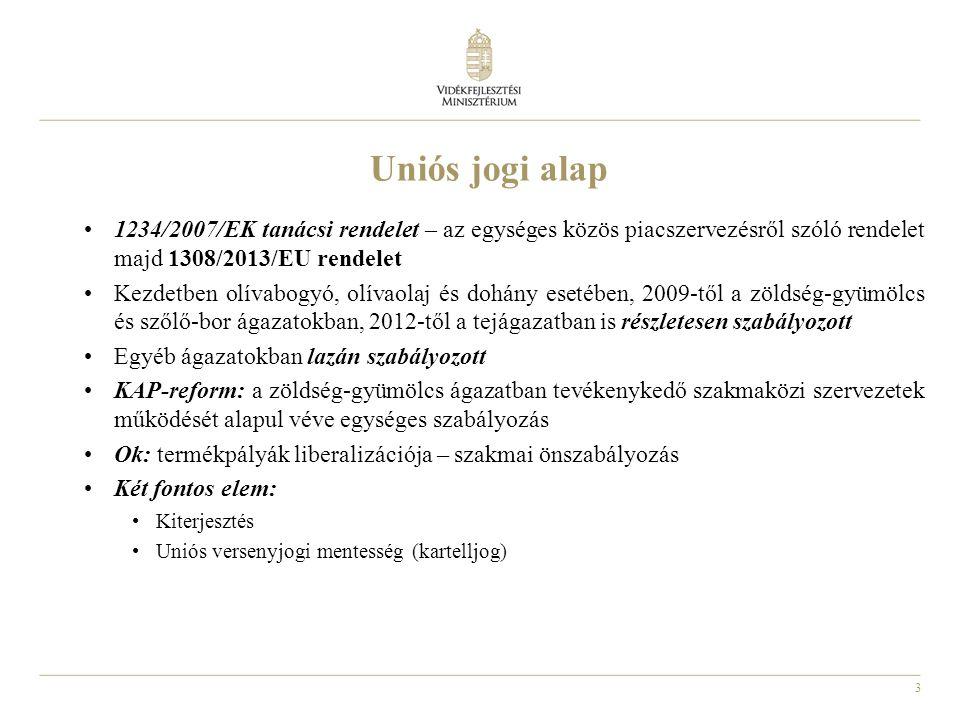 3 Uniós jogi alap 1234/2007/EK tanácsi rendelet – az egységes közös piacszervezésről szóló rendelet majd 1308/2013/EU rendelet Kezdetben olívabogyó, olívaolaj és dohány esetében, 2009-től a zöldség-gyümölcs és szőlő-bor ágazatokban, 2012-től a tejágazatban is részletesen szabályozott Egyéb ágazatokban lazán szabályozott KAP-reform: a zöldség-gyümölcs ágazatban tevékenykedő szakmaközi szervezetek működését alapul véve egységes szabályozás Ok: termékpályák liberalizációja – szakmai önszabályozás Két fontos elem: Kiterjesztés Uniós versenyjogi mentesség (kartelljog)