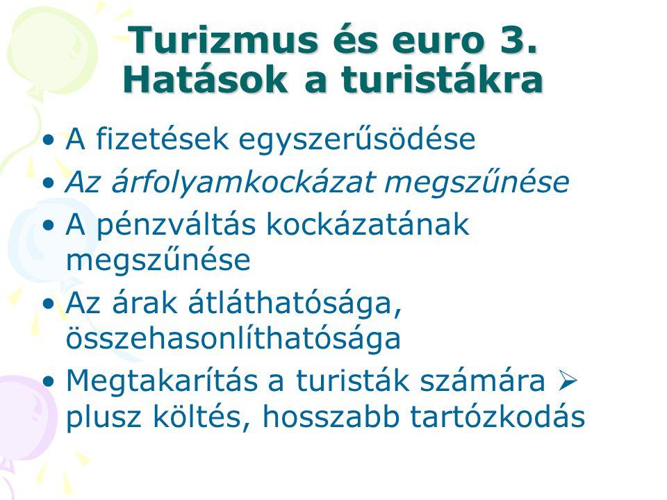 Turizmus és euro 3. Hatások a turistákra A fizetések egyszerűsödése Az árfolyamkockázat megszűnése A pénzváltás kockázatának megszűnése Az árak átláth