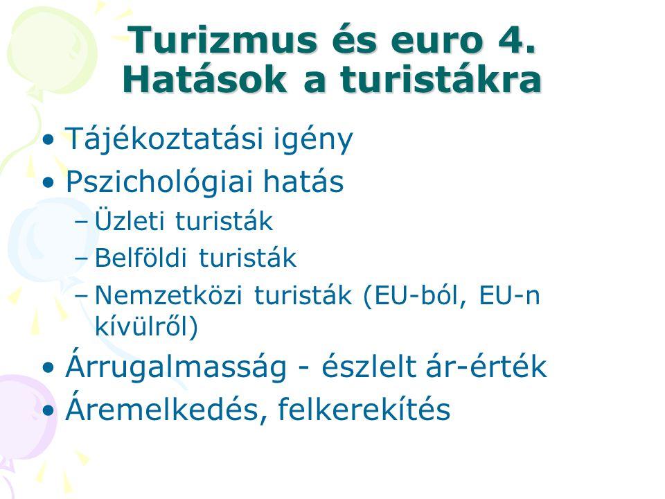 Turizmus és euro 4. Hatások a turistákra Tájékoztatási igény Pszichológiai hatás –Üzleti turisták –Belföldi turisták –Nemzetközi turisták (EU-ból, EU-