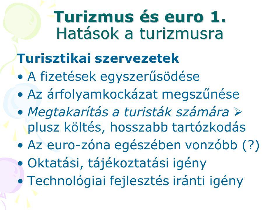 Turizmus és euro 1. Hatások a turizmusra Turisztikai szervezetek A fizetések egyszerűsödése Az árfolyamkockázat megszűnése Megtakarítás a turisták szá