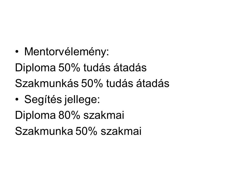 Mentorvélemény: Diploma 50% tudás átadás Szakmunkás 50% tudás átadás Segítés jellege: Diploma 80% szakmai Szakmunka 50% szakmai