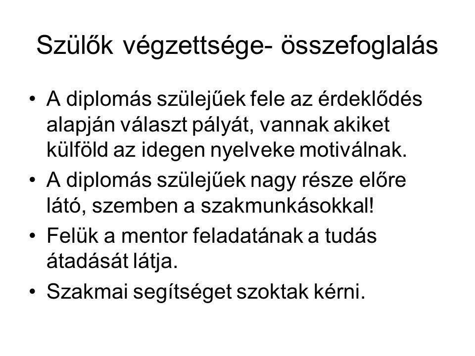 Szülők végzettsége- összefoglalás A diplomás szülejűek fele az érdeklődés alapján választ pályát, vannak akiket külföld az idegen nyelveke motiválnak.