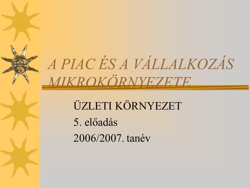 A PIAC ÉS A VÁLLALKOZÁS MIKROKÖRNYEZETE ÜZLETI KÖRNYEZET 5. előadás 2006/2007. tanév
