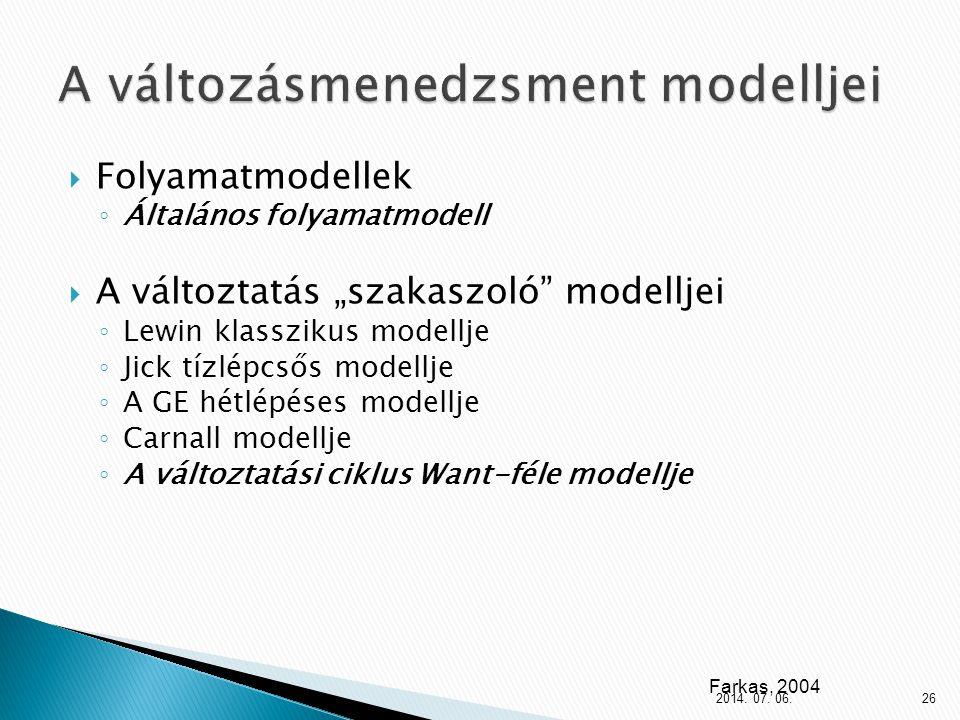 """ Folyamatmodellek ◦ Általános folyamatmodell  A változtatás """"szakaszoló modelljei ◦ Lewin klasszikus modellje ◦ Jick tízlépcsős modellje ◦ A GE hétlépéses modellje ◦ Carnall modellje ◦ A változtatási ciklus Want-féle modellje Farkas, 2004 2014."""