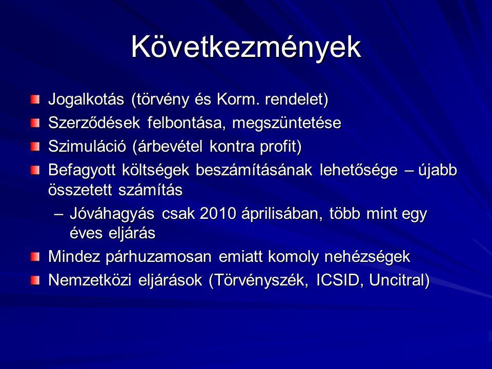 Következmények Jogalkotás (törvény és Korm.