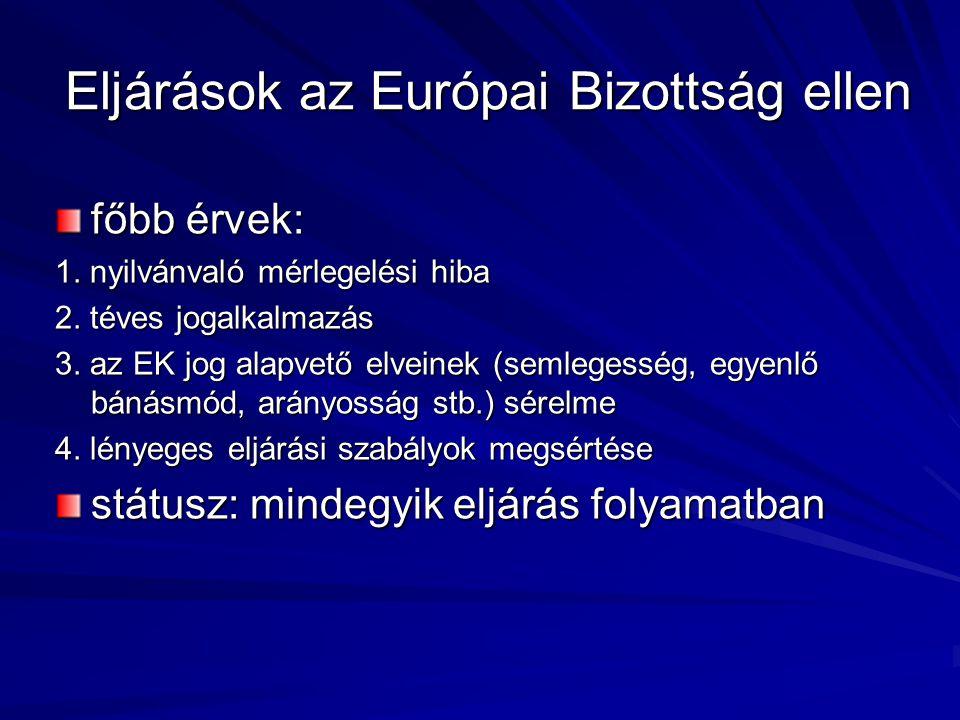 Eljárások az Európai Bizottság ellen főbb érvek: 1.