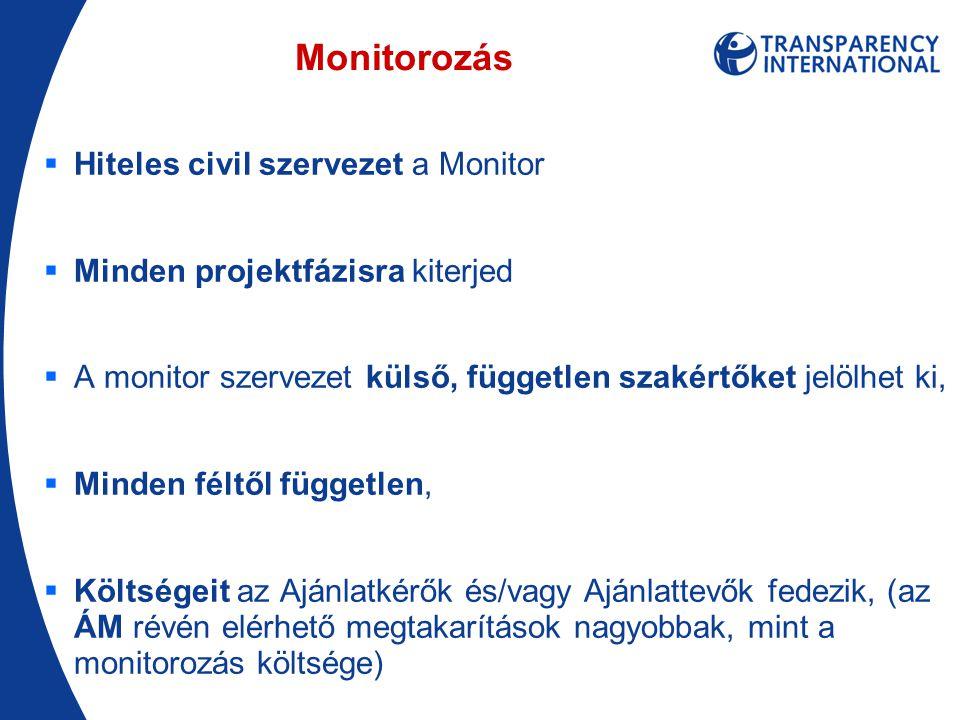 Monitorozás  Hiteles civil szervezet a Monitor  Minden projektfázisra kiterjed  A monitor szervezet külső, független szakértőket jelölhet ki,  Minden féltől független,  Költségeit az Ajánlatkérők és/vagy Ajánlattevők fedezik, (az ÁM révén elérhető megtakarítások nagyobbak, mint a monitorozás költsége)