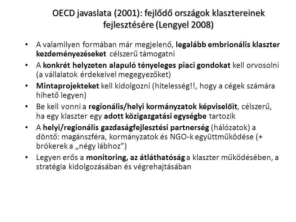 """OECD javaslata (2001): fejlődő országok klasztereinek fejlesztésére (Lengyel 2008) A valamilyen formában már megjelenő, legalább embrionális klaszter kezdeményezéseket célszerű támogatni A konkrét helyzeten alapuló tényeleges piaci gondokat kell orvosolni (a vállalatok érdekeivel megegyezőket) Mintaprojekteket kell kidolgozni (hitelesség!!, hogy a cégek számára hihető legyen) Be kell vonni a regionális/helyi kormányzatok képviselőit, célszerű, ha egy klaszter egy adott közigazgatási egységbe tartozik A helyi/regionális gazdaságfejlesztési partnerség (hálózatok) a döntő: magánszféra, kormányzatok és NGO-k együttműködése (+ brókerek a """"négy lábhoz ) Legyen erős a monitoring, az átláthatóság a klaszter működésében, a stratégia kidolgozásában és végrehajtásában"""