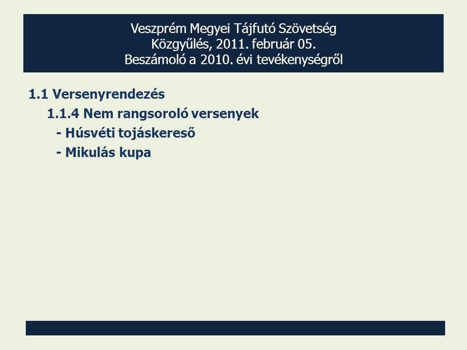 Veszprém Megyei Tájfutó Szövetség Közgyűlés, 2011.