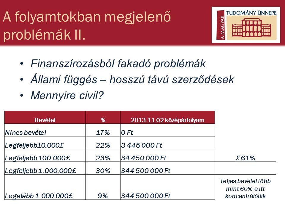 A folyamtokban megjelenő problémák II. Finanszírozásból fakadó problémák Állami függés – hosszú távú szerződések Mennyire civil? Bevétel%2013.11.02 kö