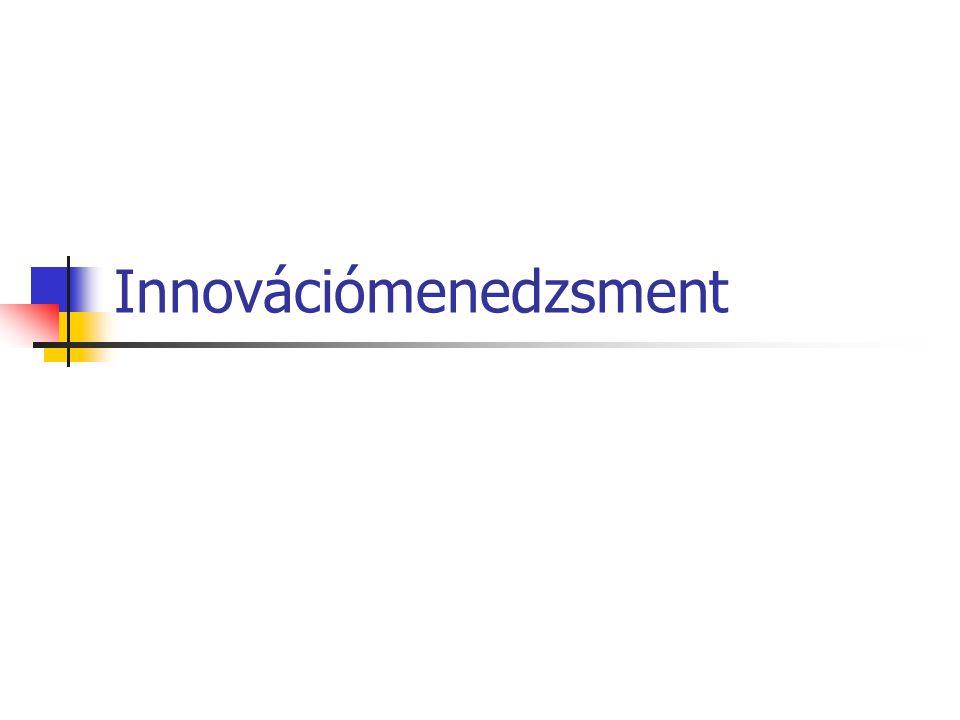 Innovációmenedzsment