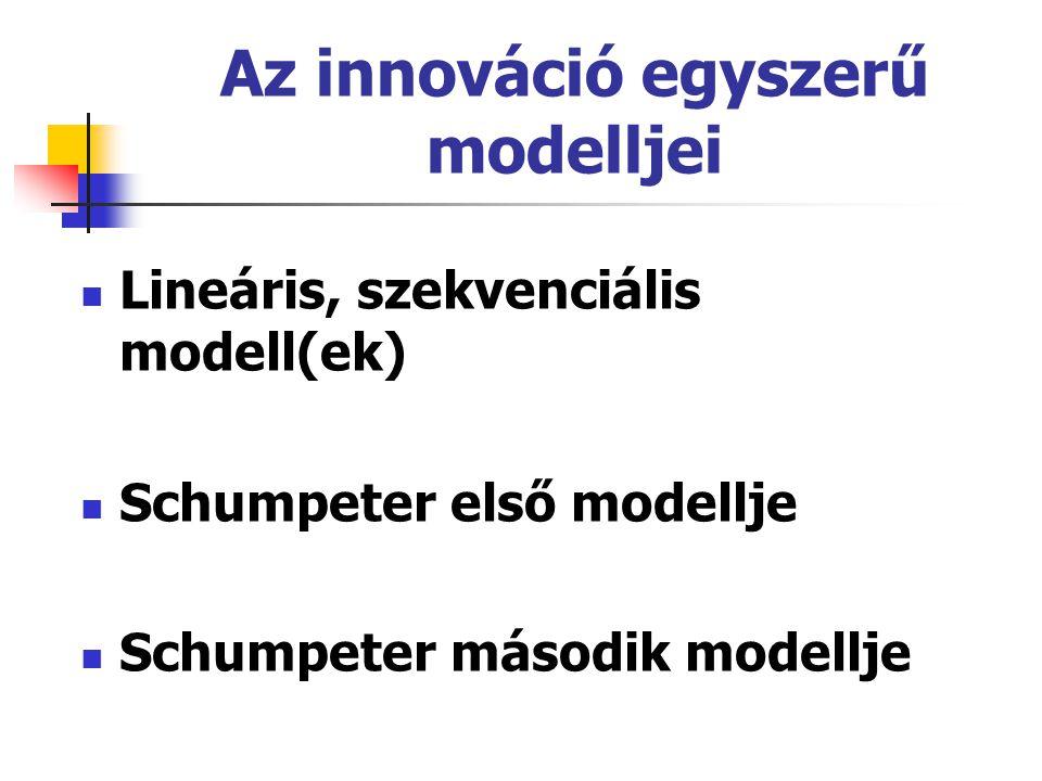 Az innováció egyszerű modelljei Lineáris, szekvenciális modell(ek) Schumpeter első modellje Schumpeter második modellje