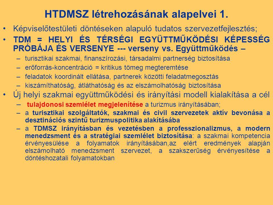 HTDMSZ létrehozásának alapelvei 1.