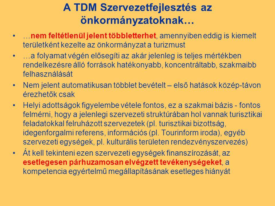A TDM Szervezetfejlesztés az önkormányzatoknak… …nem feltétlenül jelent többletterhet, amennyiben eddig is kiemelt területként kezelte az önkormányzat a turizmust …a folyamat végén elősegíti az akár jelenleg is teljes mértékben rendelkezésre álló források hatékonyabb, koncentráltabb, szakmaibb felhasználását Nem jelent automatikusan többlet bevételt – első hatások közép-távon érezhetők csak Helyi adottságok figyelembe vétele fontos, ez a szakmai bázis - fontos felmérni, hogy a jelenlegi szervezeti struktúrában hol vannak turisztikai feladatokkal felruházott szervezetek (pl.