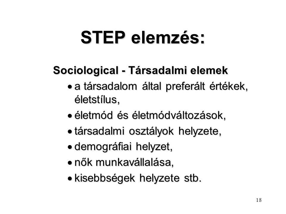 17 STEP elemzés: lA STEP szó a lépést, a járást, a megfontoltságot sugallja. lA betűk az elemzés területeire utalnak  S - Sociological  T - Technolo